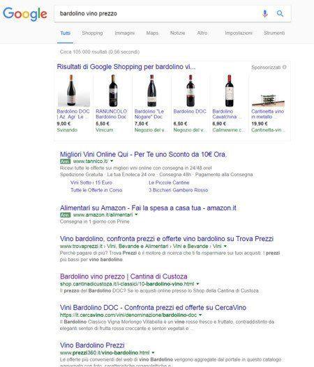 Come commercializzare un prodotto alimentare